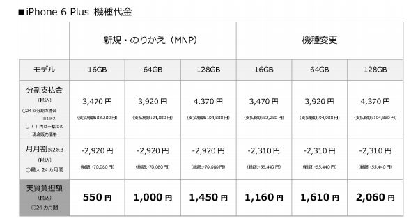 ソフトバンクiPhone6 Plus価格