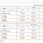 速報!auもiPhone6とiPhone6 Plusの価格を公開!