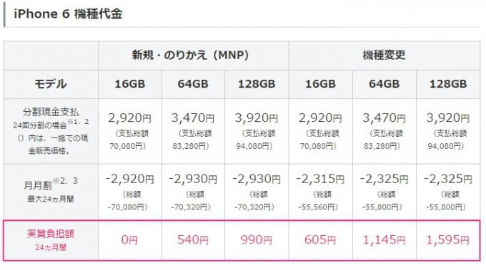 iPhone6価格変更