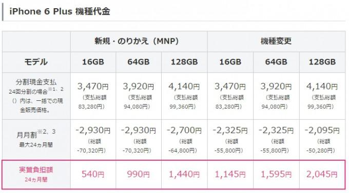iPhone6 Plus価格変更
