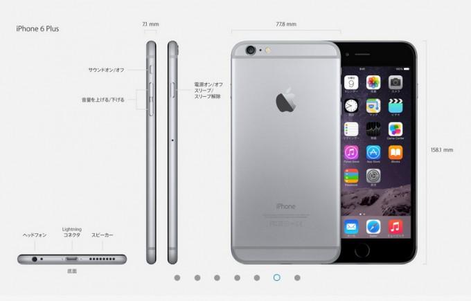 iPhone6 Plus サイズ