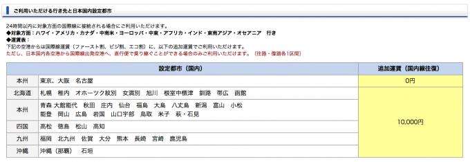 海外乗継割引スペシャル2