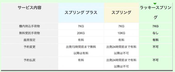 スクリーンショット 2014-10-08 19.32.36