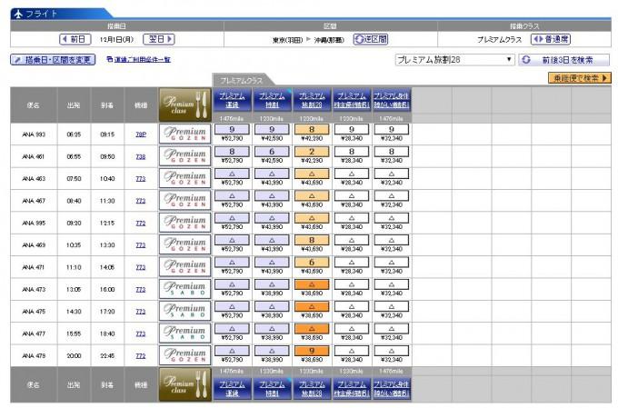 ANA航空券価格