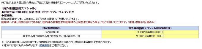 中国香港海外乗継割引スペシャル