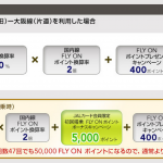 JALカードの初回搭乗FLY ONポイントボーナスキャンペーンが2015年も継続決定!