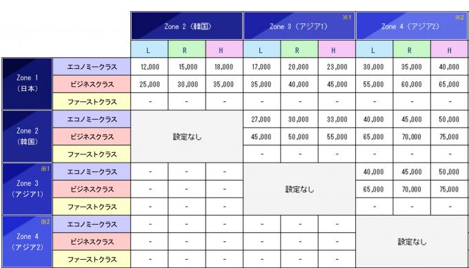 スクリーンショット 2014-11-06 21.55.01