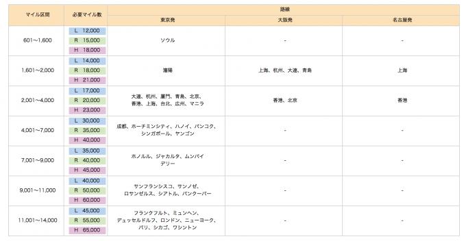 スクリーンショット 2014-11-06 21.56.44