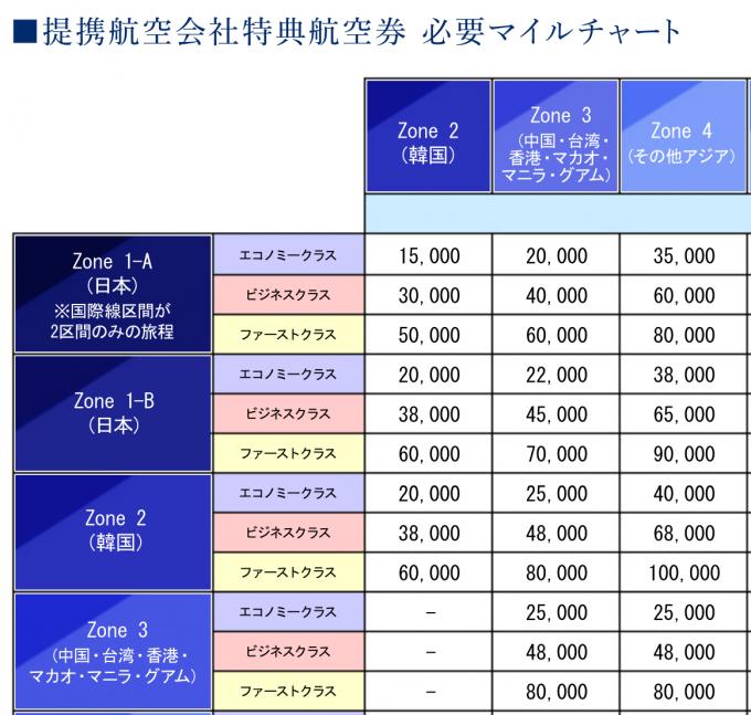 スクリーンショット 2014-11-06 22.26.34