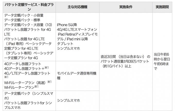 スクリーンショット 2014-12-23 10.56.41