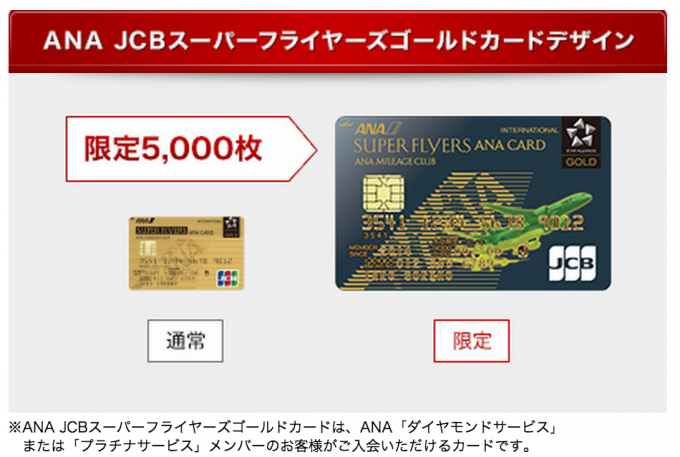 ANA JCBスーパーフライヤーズゴールドカード