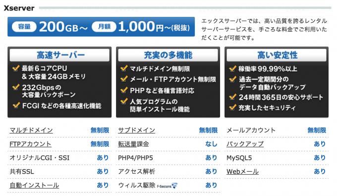 スクリーンショット 2015-01-22 10.45.03