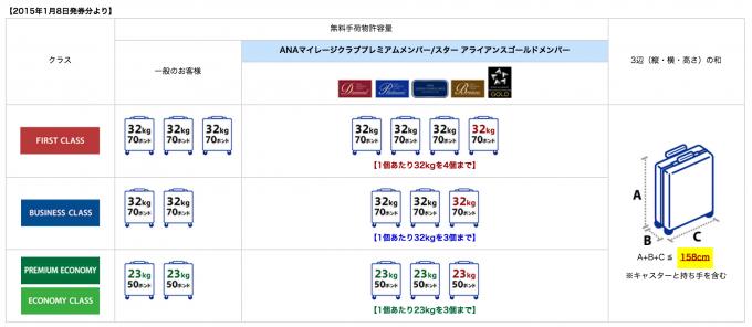 スクリーンショット 2015-01-22 14.44.39
