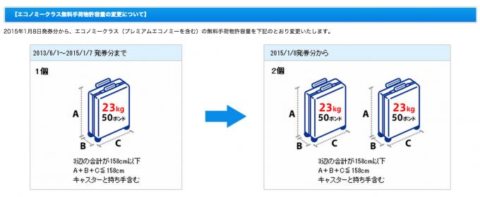 スクリーンショット 2015-01-22 13.58.26