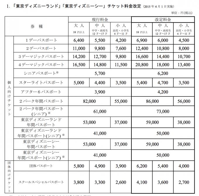 スクリーンショット 2015-01-29 22.24.05