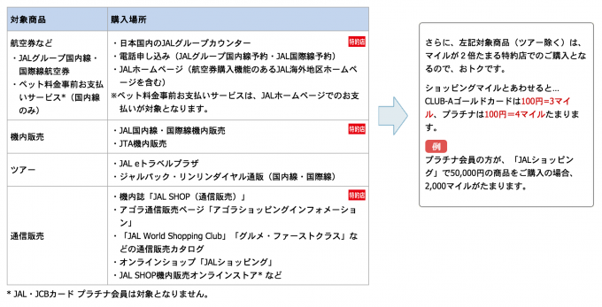 スクリーンショット 2015-01-14 11.11.34