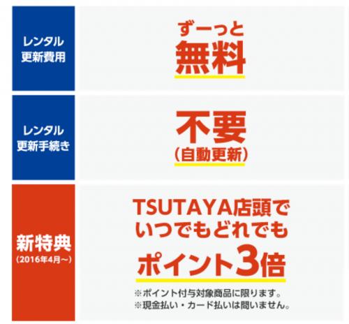 TSUTAYAのTカードプラスの審査日数!メリットも紹介!