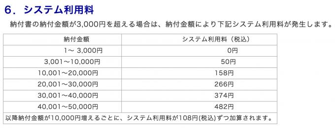 神戸市 クレジットカード手数料
