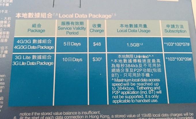 中国移動香港プラン
