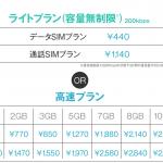 話題の格安SIMカードをまとめて比較してみた!どれが一番良いのか?