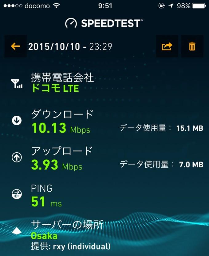 DMM mobile スピードテスト
