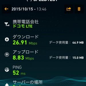 DMM mobile 速度