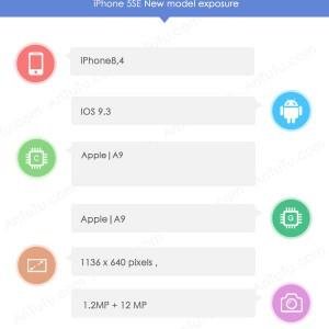 antutu iPhone SE